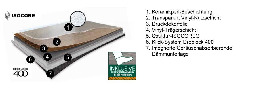 Produktbeschreibung_Vinylboden_Sly_3