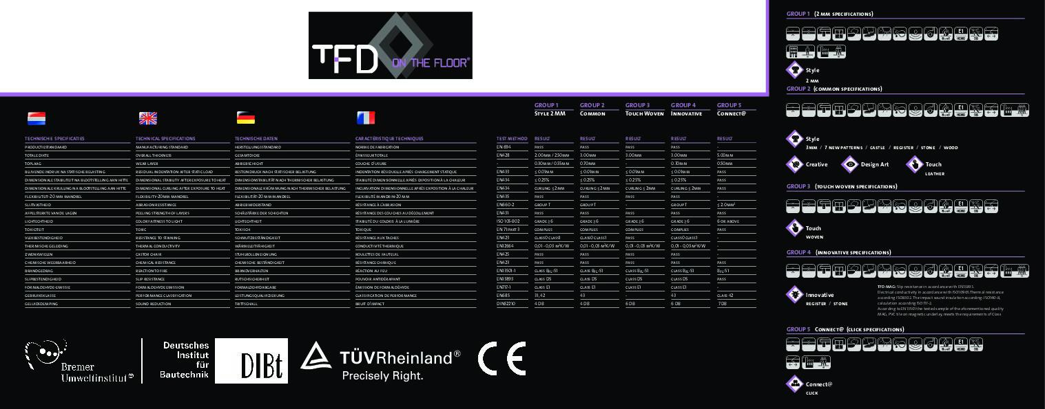 Technische Daten PDF 1099 KB